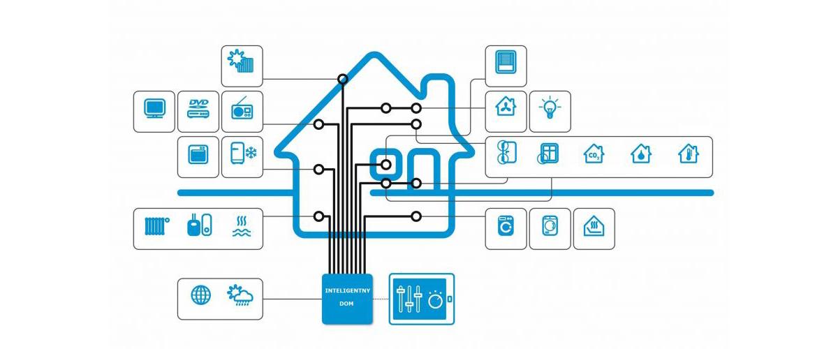 Alarmtel - Sieci infrastrukturalne, inteligentny dom